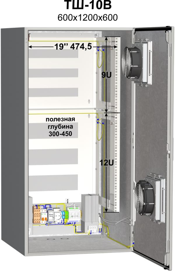 Термошкаф (600х1200х600мм, -50°С) ТШ-10В 15