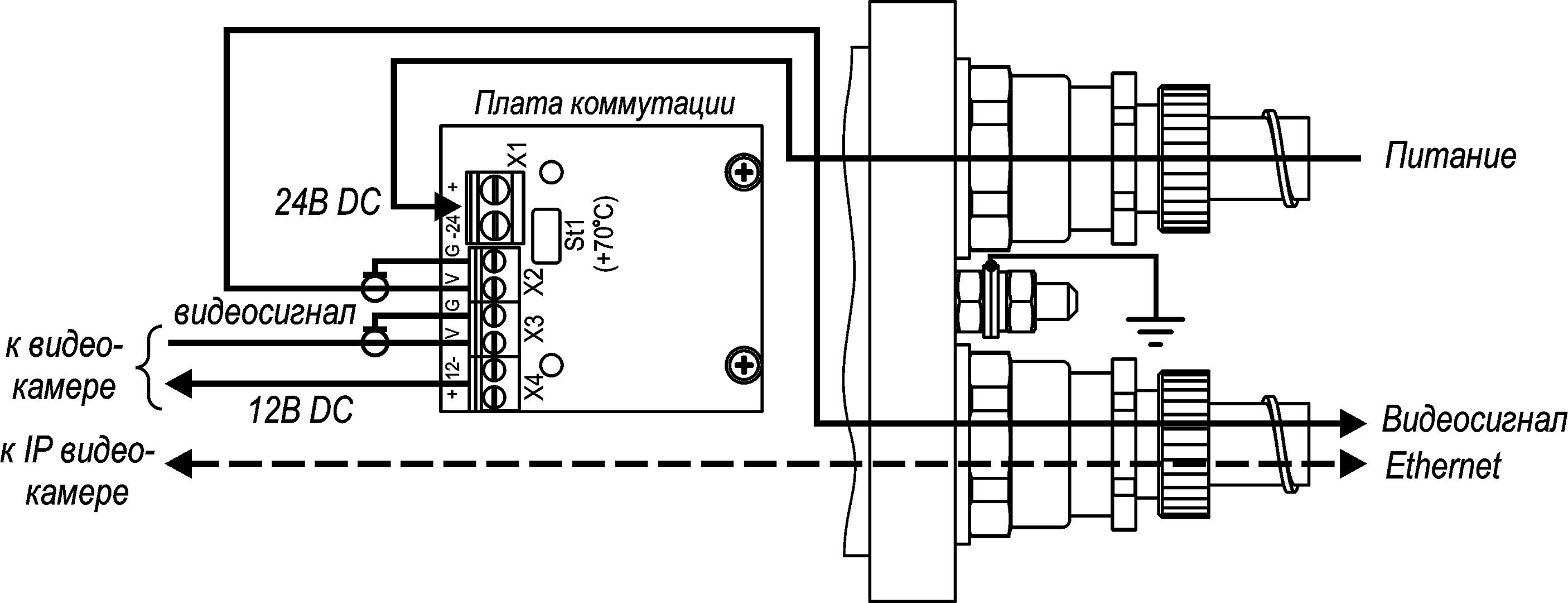 Термокожух взрывозащищенный (1Ex db IIC T6 Gb X / Ex tb IIIC T80°C Db X) <br>ТГБ-4М Ex IIC-24/12 23