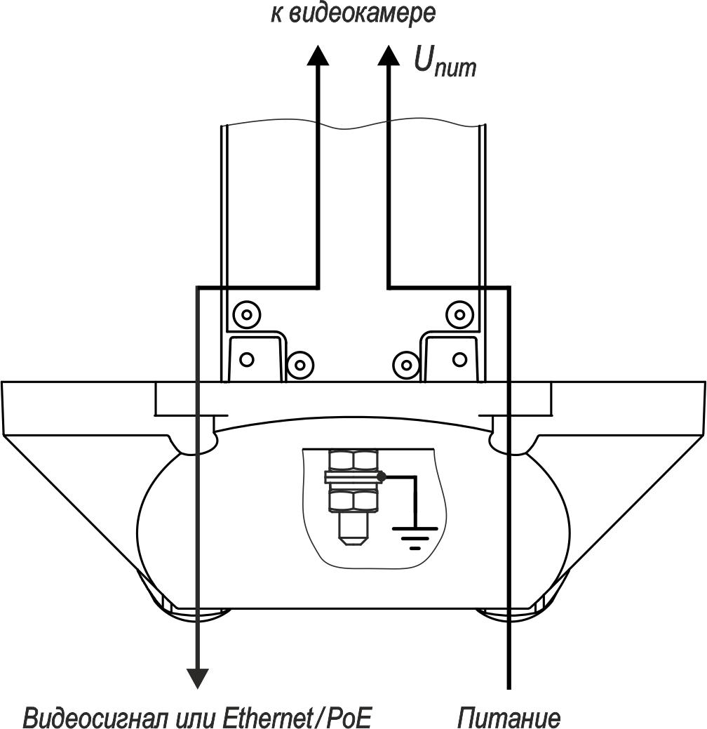 Термокожух <br>ТГБ-7-12 19