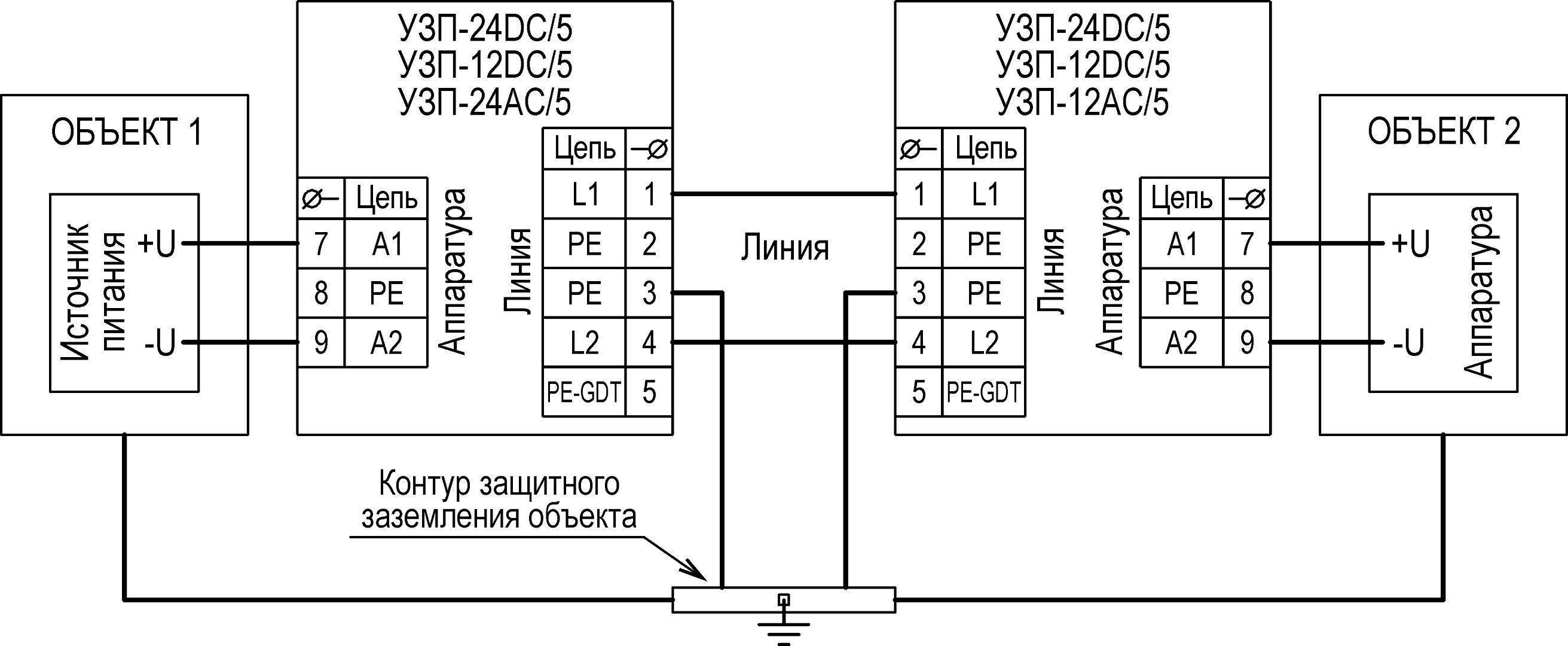 Устройство защиты цепей низковольтного электропитания <br>УЗП-24DC/5 23
