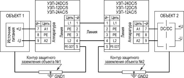 Устройство защиты цепей низковольтного электропитания <br>УЗП-24DC/5 17