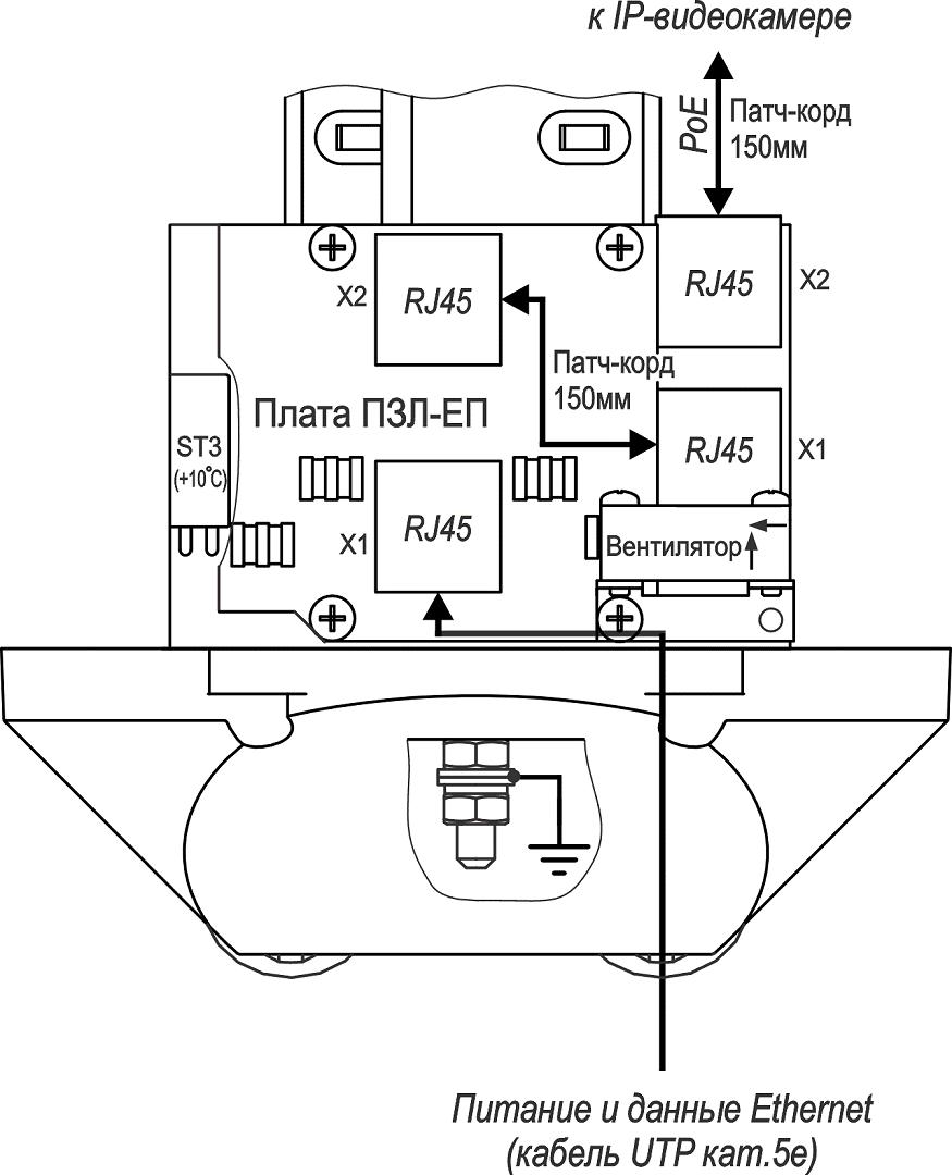Подключение ТГБ-7 РоЕ с платой ПЗЛ-ЕП