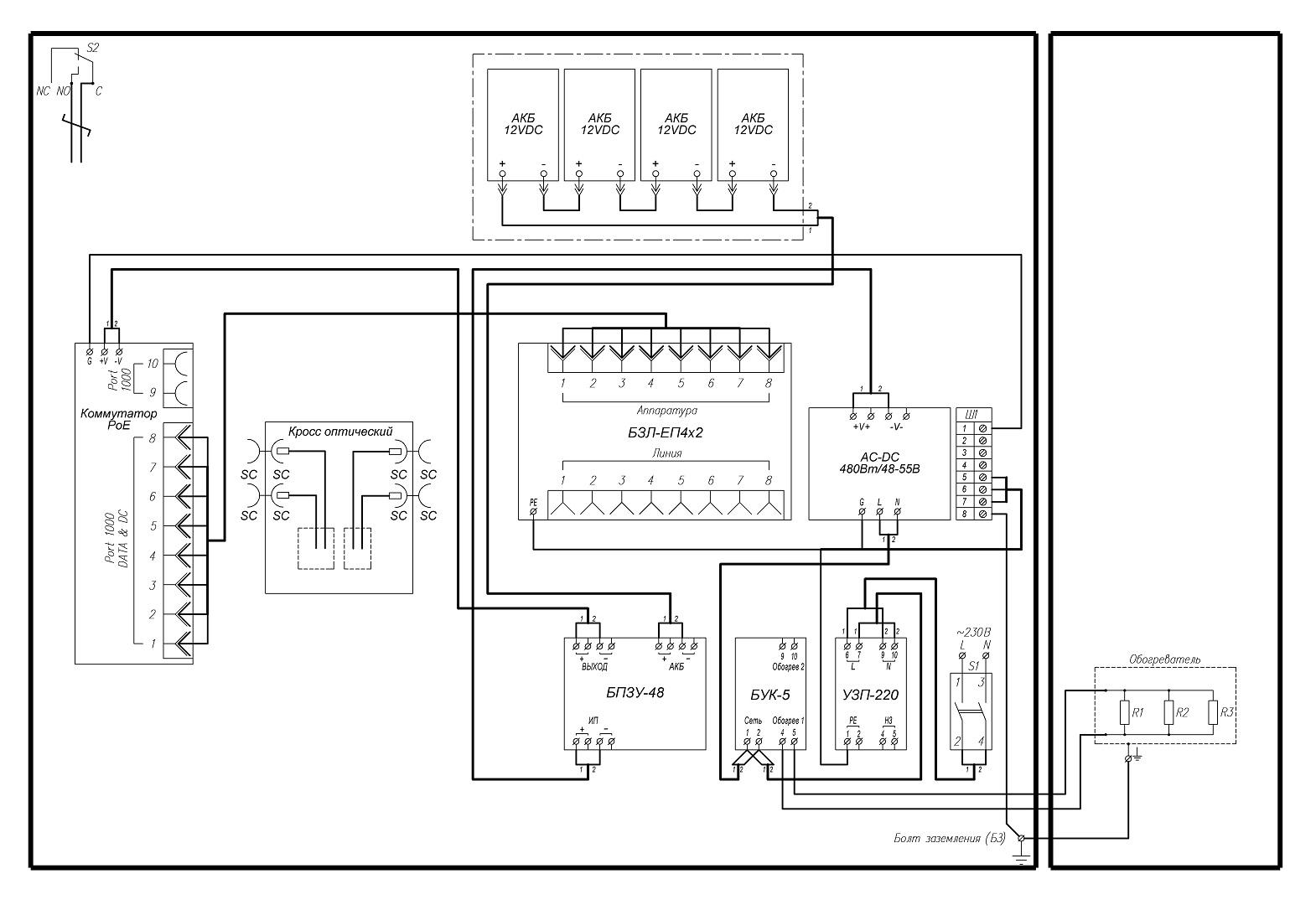 Всепогодный узел коммутации <br>ВУК-48-РоЕ+ Р2 У11 У81 19