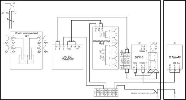 Схема электрическая принципиальная ВУК-14 РоЕ+