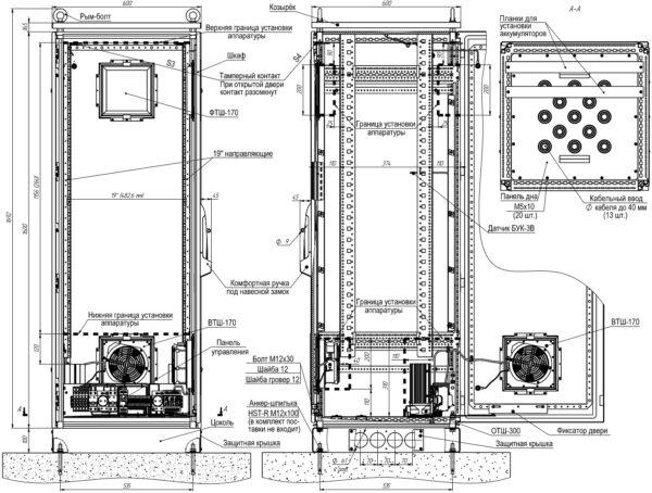 Устройство термошкафа ТШ-8 (дверь открыта на 90°)