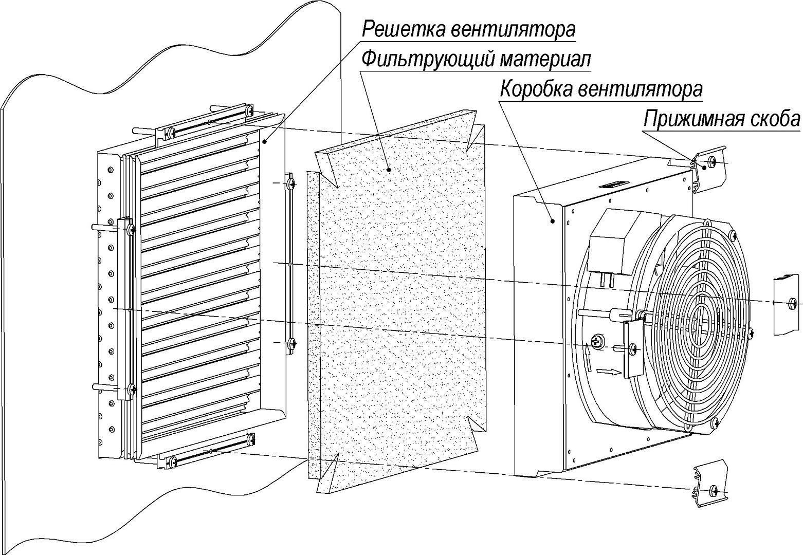 Замена фильтрующего материала ВТШ-170