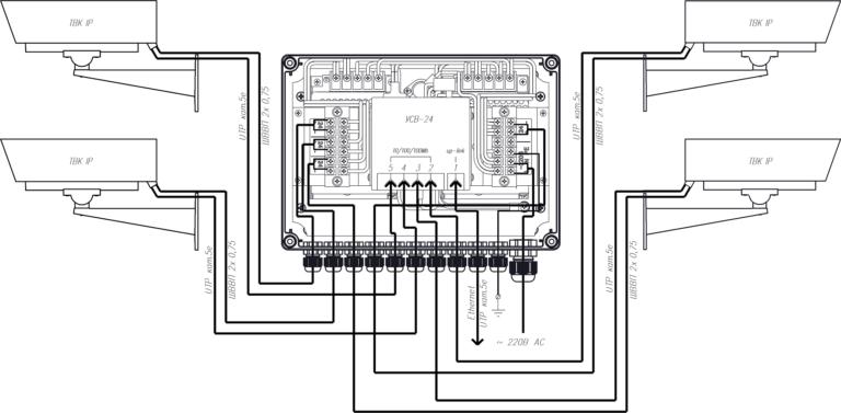 Комплект системы видеонаблюдения <br>КСВ-24 16