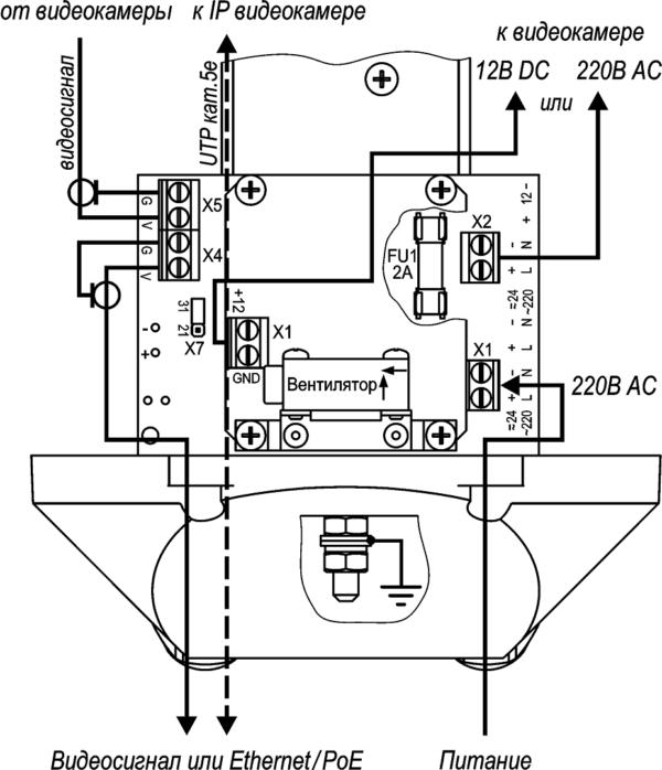 Подключение ТГБ-7 ТВ-220