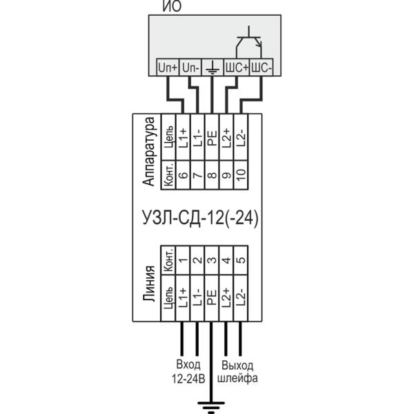 Устройство защиты оборудования в линиях систем сигнализации <br>УЗЛ-СД-24 21