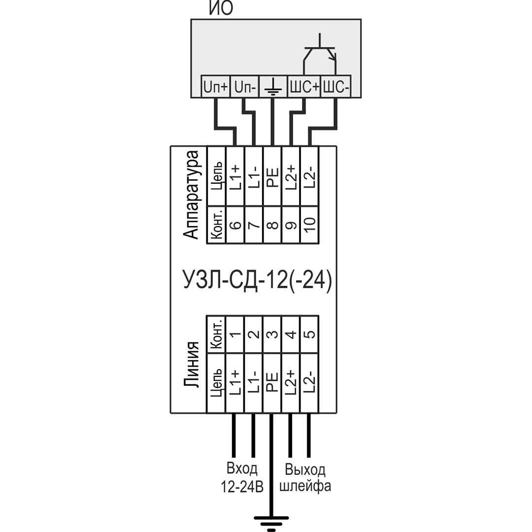 Устройство защиты оборудования в линиях систем сигнализации <br>УЗЛ-СД-24 29