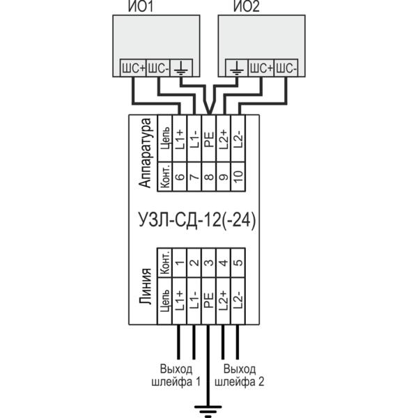 Устройство защиты оборудования в линиях систем сигнализации <br>УЗЛ-СД-24 20