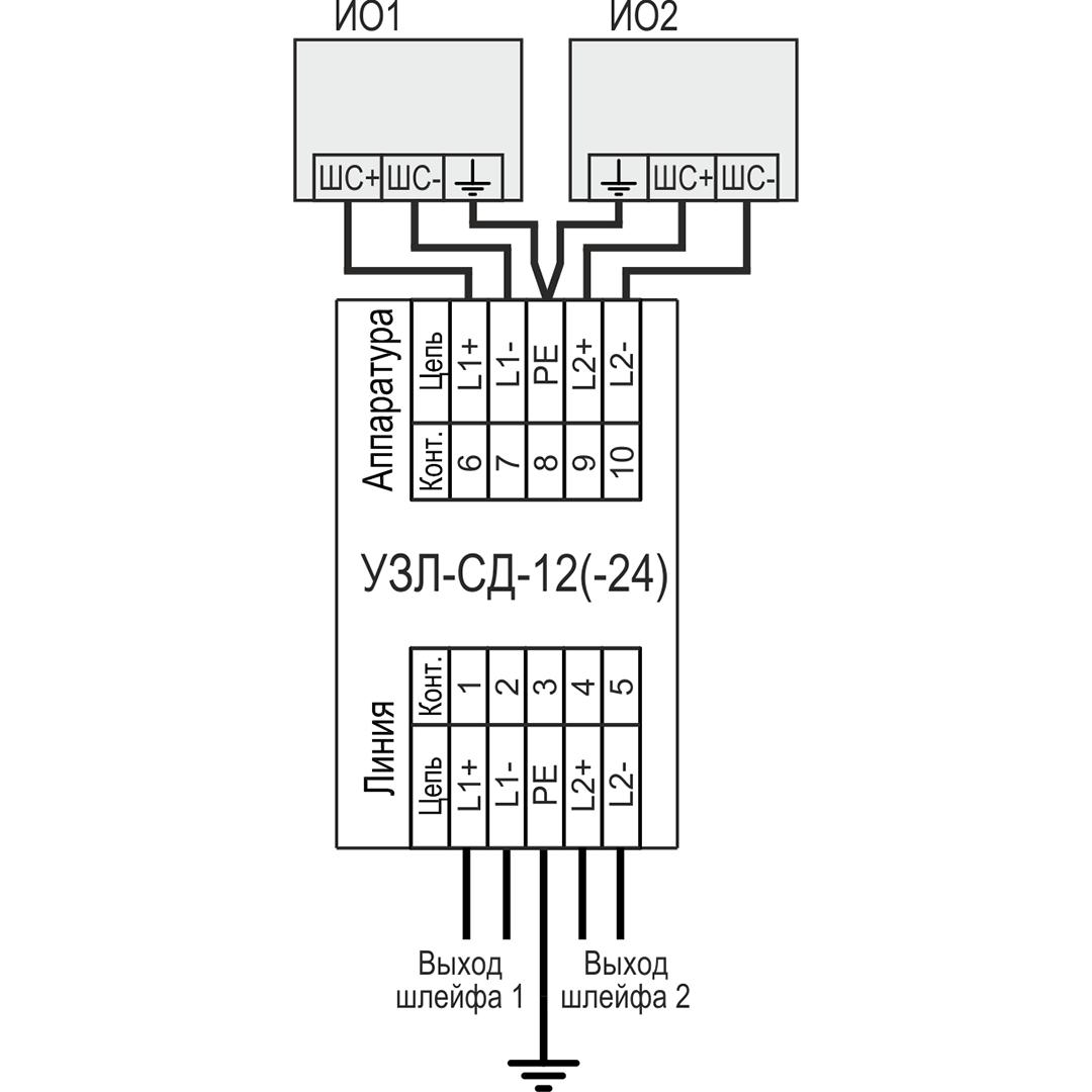 Устройство защиты оборудования в линиях систем сигнализации <br>УЗЛ-СД-24 28