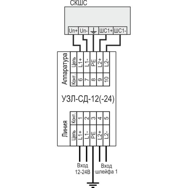 Устройство защиты оборудования в линиях систем сигнализации <br>УЗЛ-СД-24 19