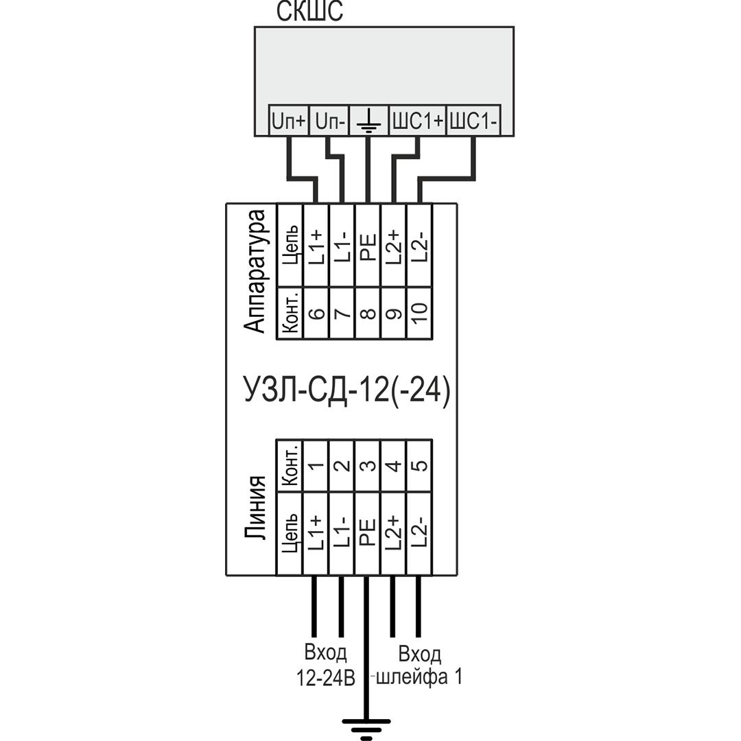 Устройство защиты оборудования в линиях систем сигнализации <br>УЗЛ-СД-24 27