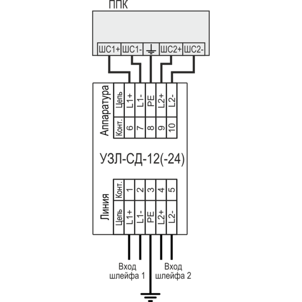 Устройство защиты оборудования в линиях систем сигнализации <br>УЗЛ-СД-24 18