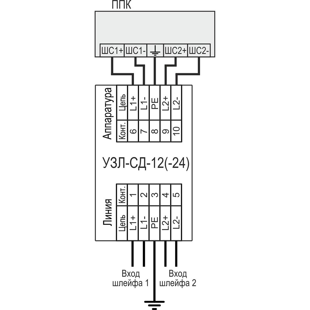 Устройство защиты оборудования в линиях систем сигнализации <br>УЗЛ-СД-24 26