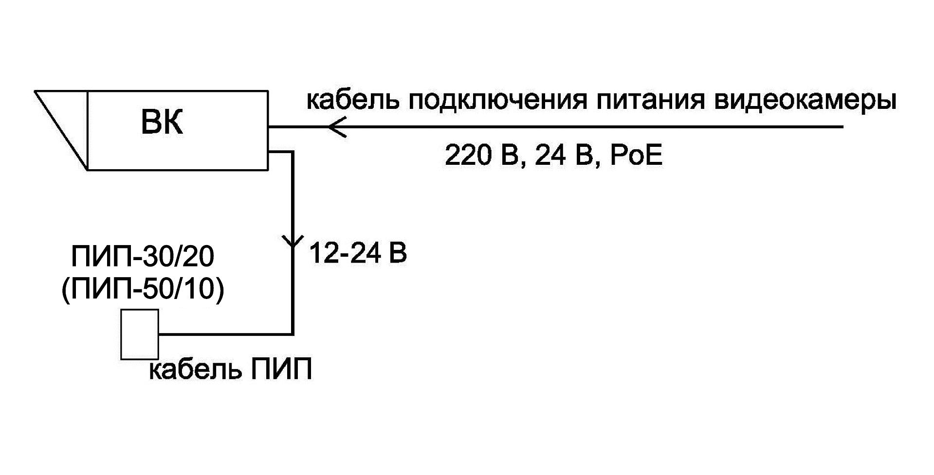 Вариант подключения питания ПИП-30/20 (ПИП-50/10) от бокса видеокамеры