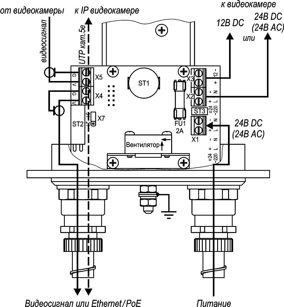Подключение ТГБ-8Г Ех-24/12(24)