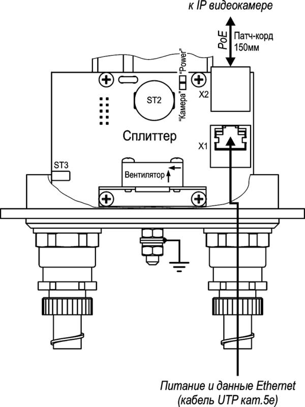 Подключение ТГБ-8Г Ех PoE+