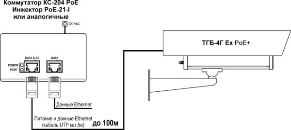 Пример подключения термокожуха ТГБ-4Г Ех PoE+