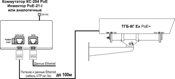 Пример подключения термокожуха ТГБ-8Г Ех PoE+