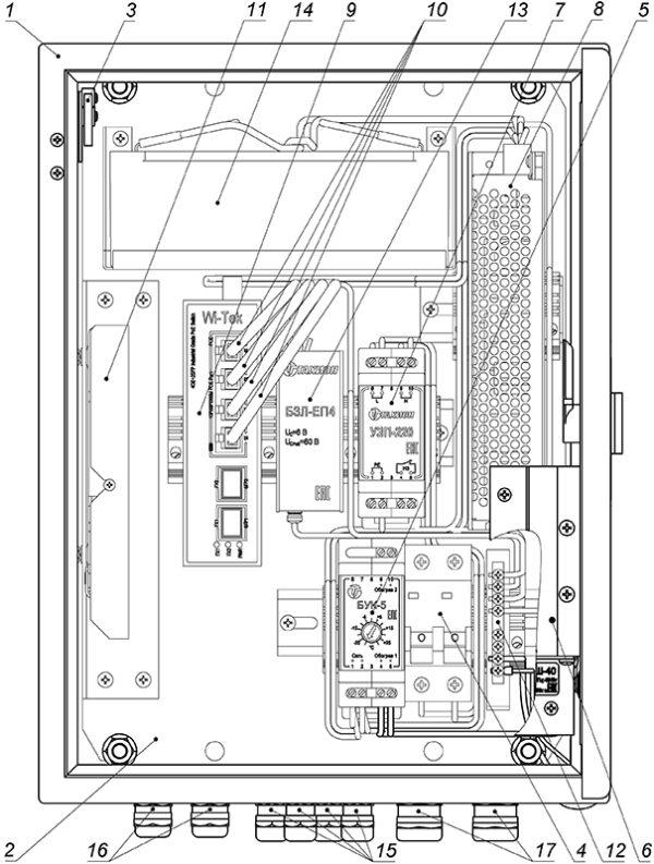 Устройство термошкафа ВУК-24-РоЕ+ Р1 У11 У71 (дверь открыта на 90°)