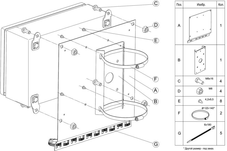Монтаж кронштейна КС-5 для крепления БПУ-3-220VAC-24VAC/10A на квадратные и круглые опоры