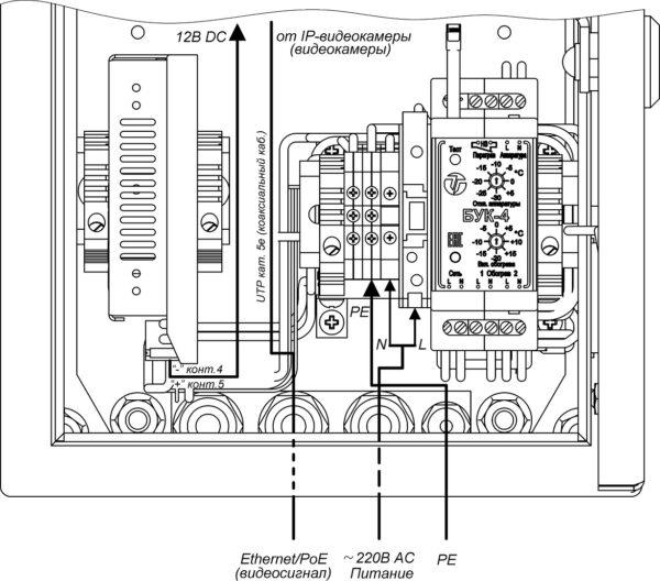 Подключение КВН-21.21.55