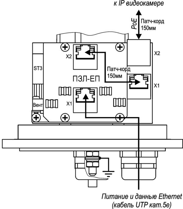 Подключение ТГБ-7 РоE исп1 с платой ПЗЛ ЕП