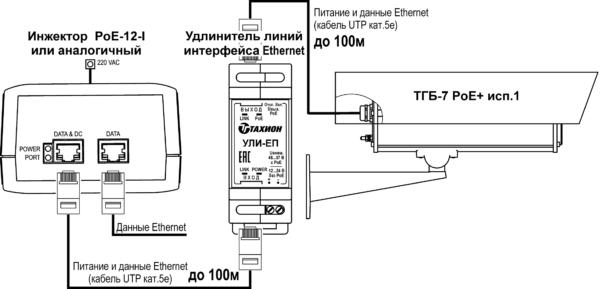 Пример подключения гермобокса ТГБ-7 PoE исп1 с УЛИ-ЕП
