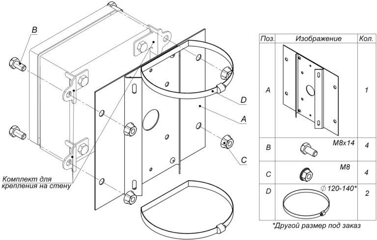 Установка коробок и шкафов монтажных на кронштейн КС-10