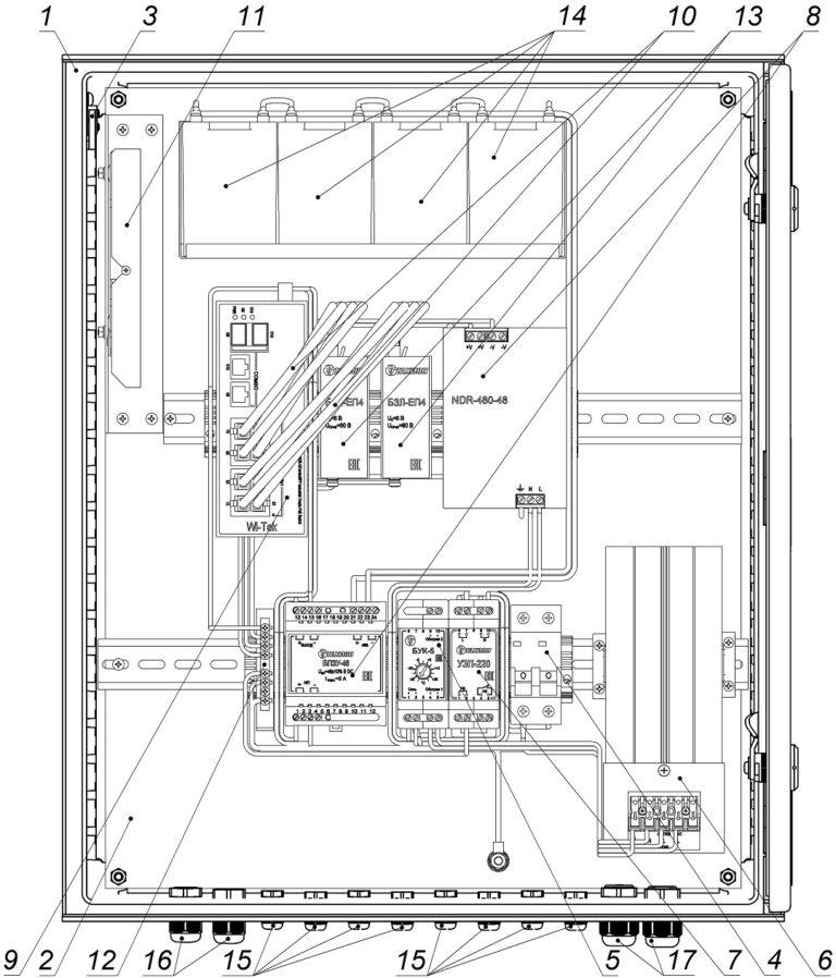 Всепогодный узел коммутации <br>ВУКП-58-РоЕ+ Р2 У11 У72 2